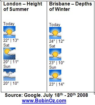 Weather Forecast Winter: London & Brisbane