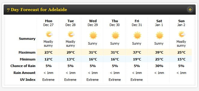 Adelaide 7 day weather forecast