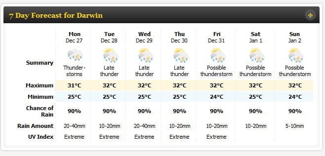 Darwin 7 day weather forecast
