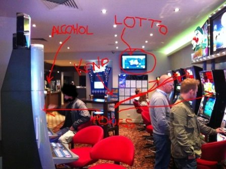 how to stop gambling on the pokies