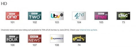 Freeview UK2