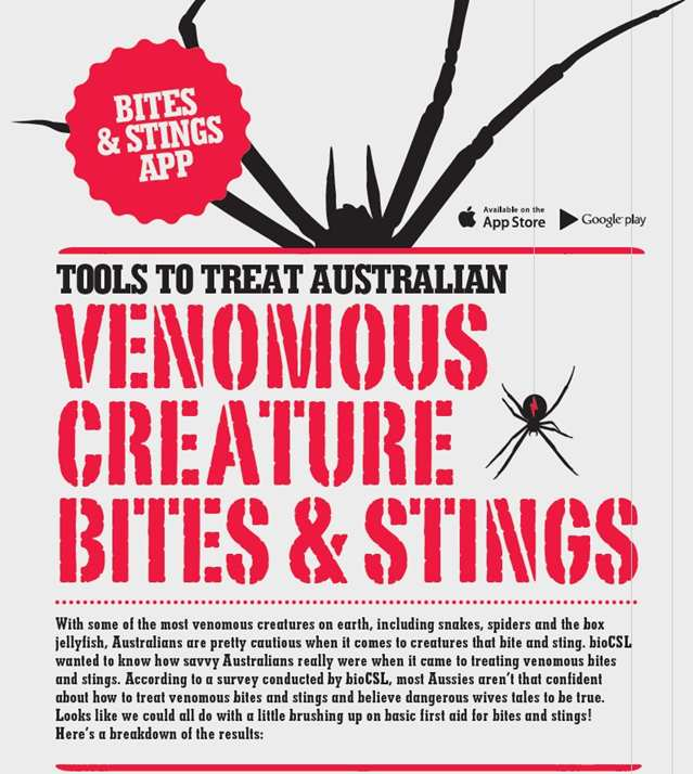 Australian bites and stings