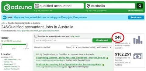 Australia-vacancies