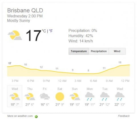 Brisbane winter 2015