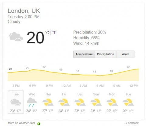 london summer weather