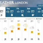 How Do Brisbane's Winters Compare with London's Summers? thumbnail