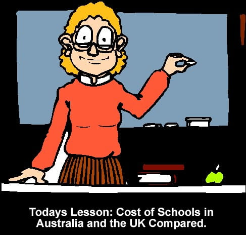School Fees in Australia: Cost of Living in Australia