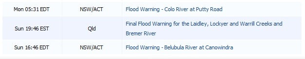 Weather warnings in Australia page 3