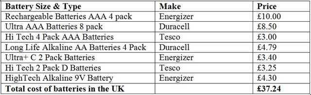 Cost of UK Batteries