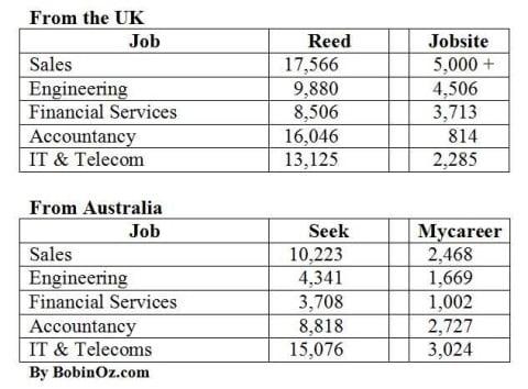 Jobs 2014