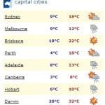 Aussie weather