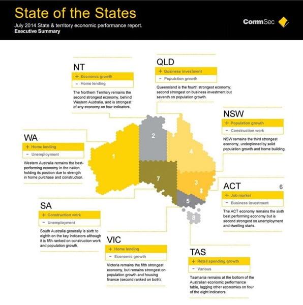 states 2014