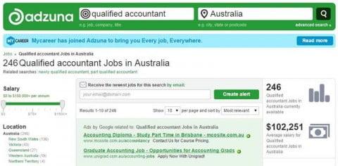 Australia salaries