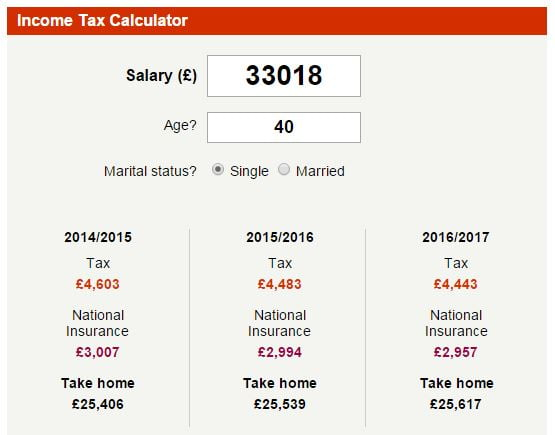 Junior doctor salary calculator.
