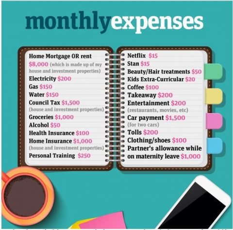 expenses 6